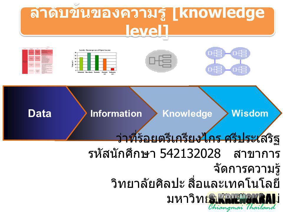 ลำดับขั้นของความรู้ [knowledge level]